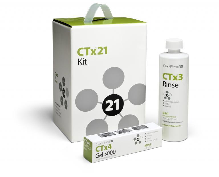 PRO | CTx21 Kit