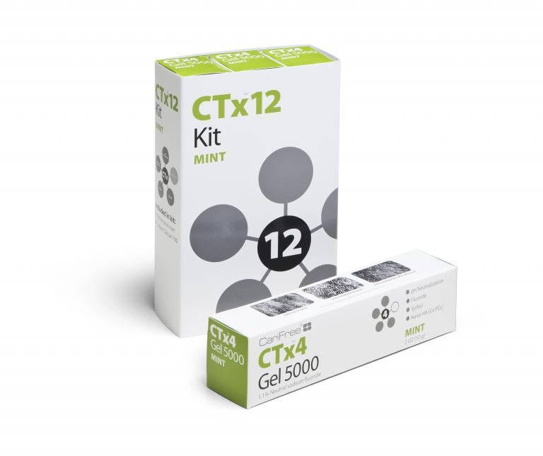 PRO | CTx12 Kit