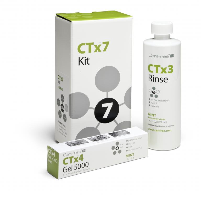 PRO | CTx7 Kit