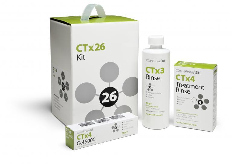 PRO | CTx26 Kit