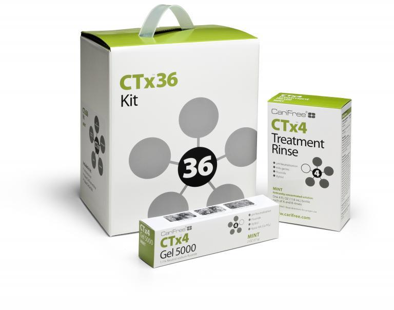 PRO | CTx36 Kit